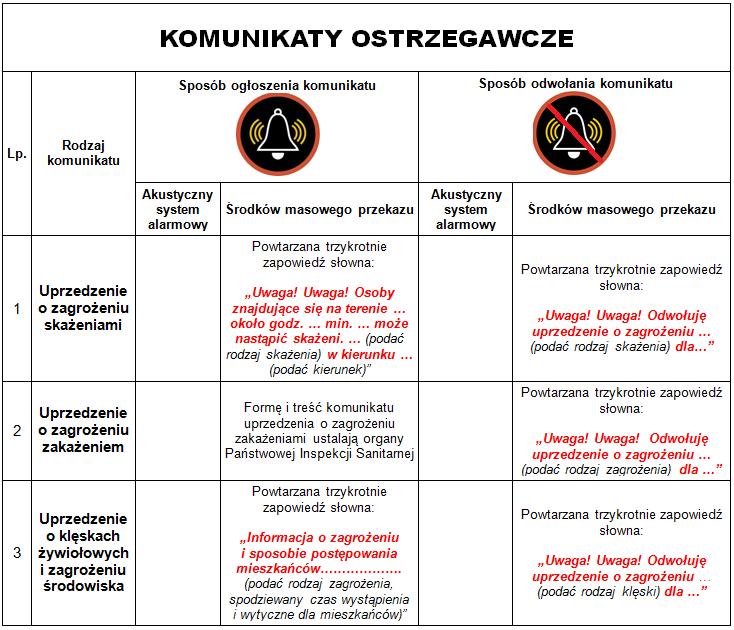 - komunikaty_ostrzegawcze.png